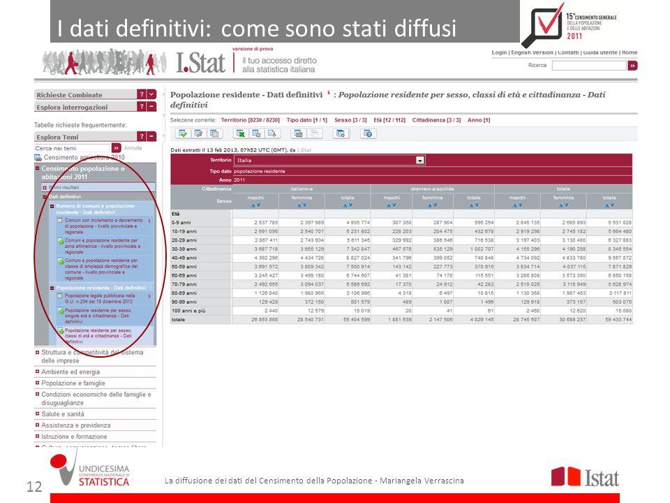 I dati definitivi: come sono stati diffusi La diffusione dei dati del Censimento della Popolazione - Mariangela Verrascina 12