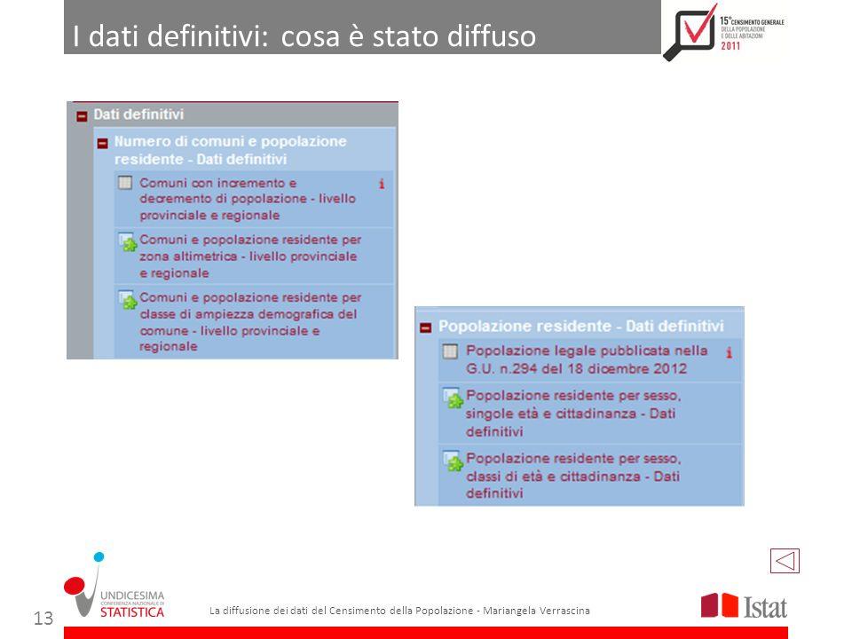 I dati definitivi: cosa è stato diffuso La diffusione dei dati del Censimento della Popolazione - Mariangela Verrascina 13