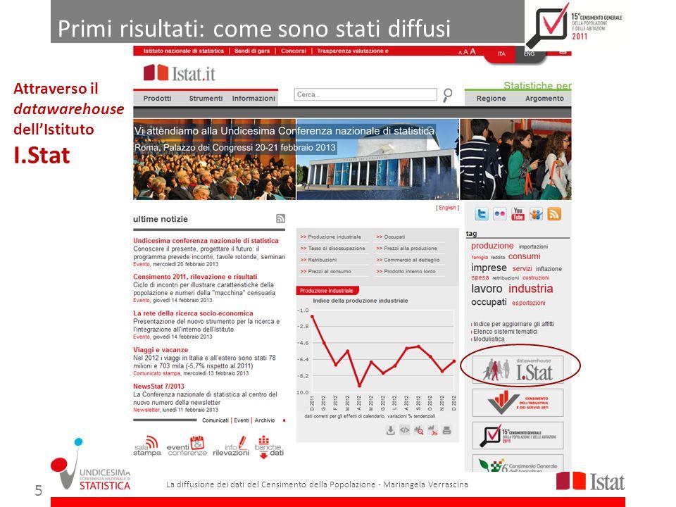 Attraverso il datawarehouse dellIstituto I.Stat La diffusione dei dati del Censimento della Popolazione - Mariangela Verrascina Primi risultati: come sono stati diffusi 5