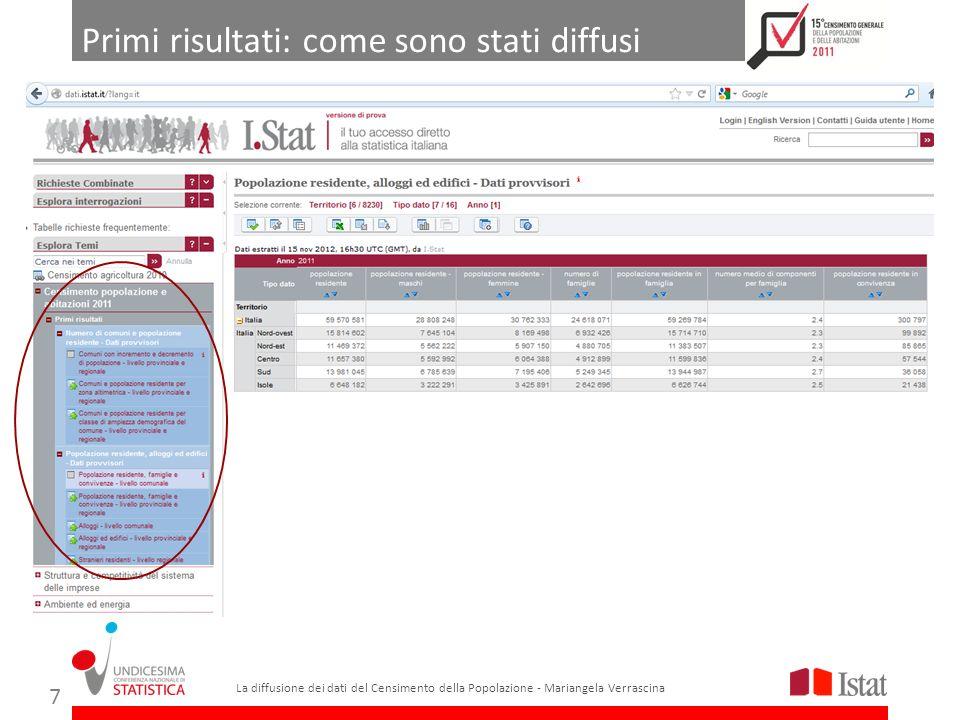 Primi risultati: come sono stati diffusi La diffusione dei dati del Censimento della Popolazione - Mariangela Verrascina 7