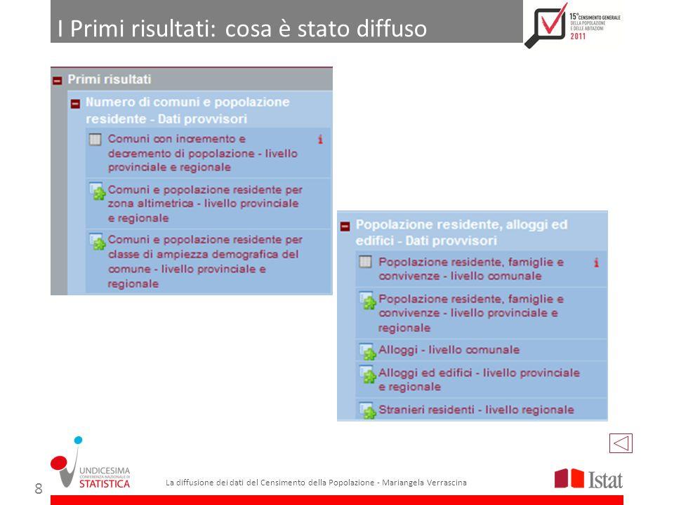 I Primi risultati: cosa è stato diffuso La diffusione dei dati del Censimento della Popolazione - Mariangela Verrascina 8