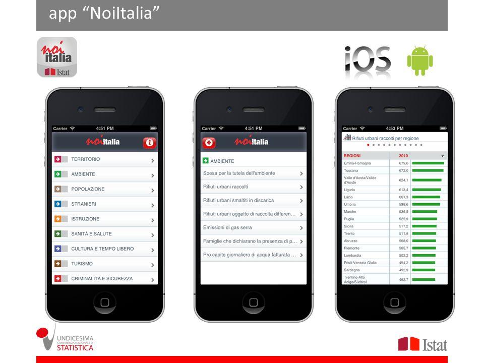 app NoiItalia