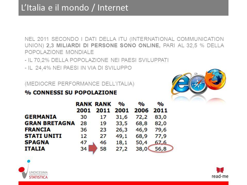 LItalia e il mondo / Internet NEL 2011 SECONDO I DATI DELLA ITU (INTERNATIONAL COMMUNICATION UNION) 2,3 MILIARDI DI PERSONE SONO ONLINE, PARI AL 32,5 % DELLA POPOLAZIONE MONDIALE - IL 70,2% DELLA POPOLAZIONE NEI PAESI SVILUPPATI - IL 24,4% NEI PAESI IN VIA DI SVILUPPO (MEDIOCRE PERFORMANCE DELLITALIA)