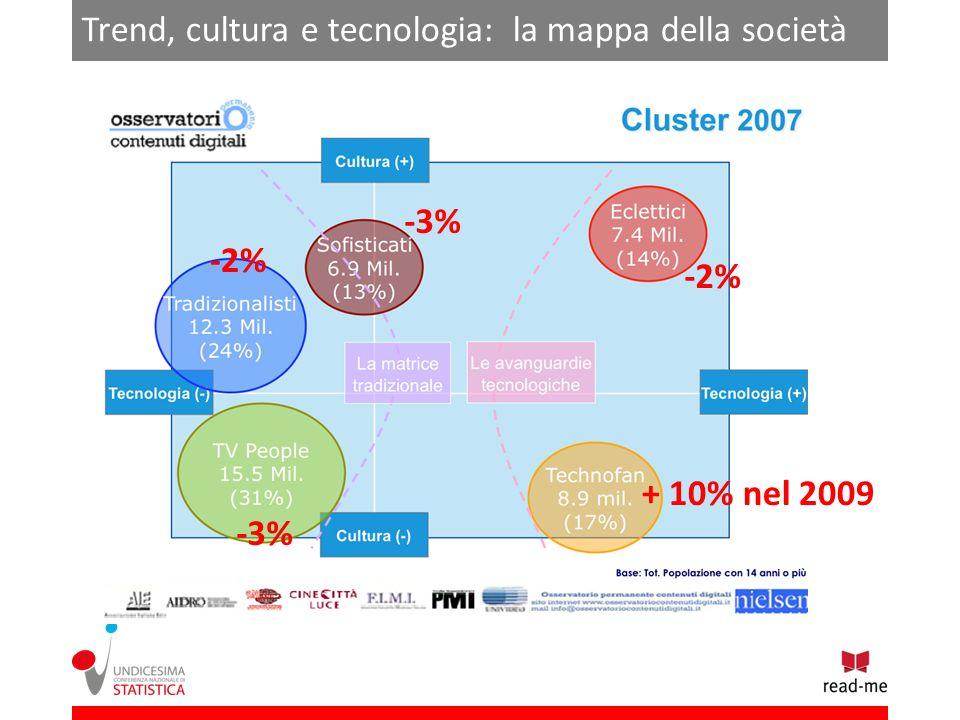 Trend, cultura e tecnologia: la mappa della società + 10% nel 2009 -3% -2% -3%
