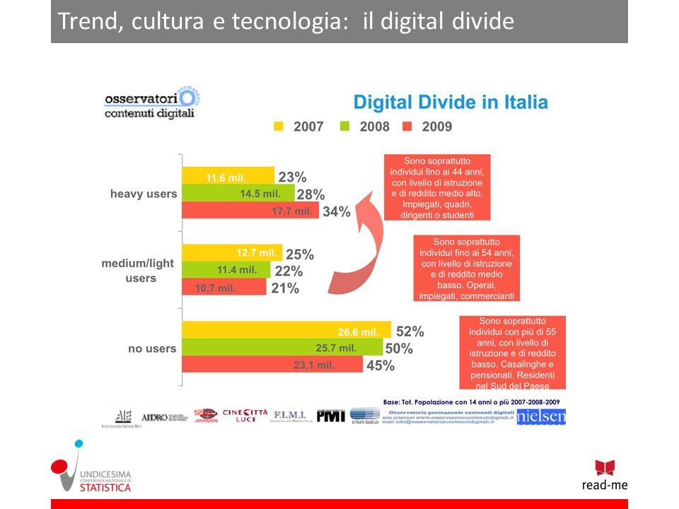 Trend, cultura e tecnologia: il digital divide