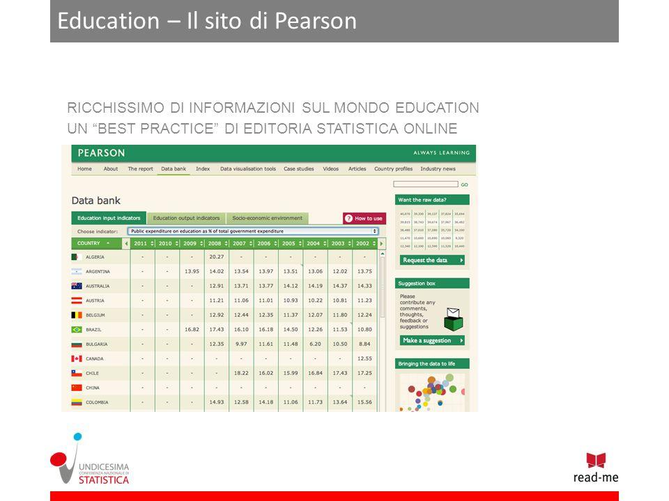 Education – Il sito di Pearson RICCHISSIMO DI INFORMAZIONI SUL MONDO EDUCATION UN BEST PRACTICE DI EDITORIA STATISTICA ONLINE