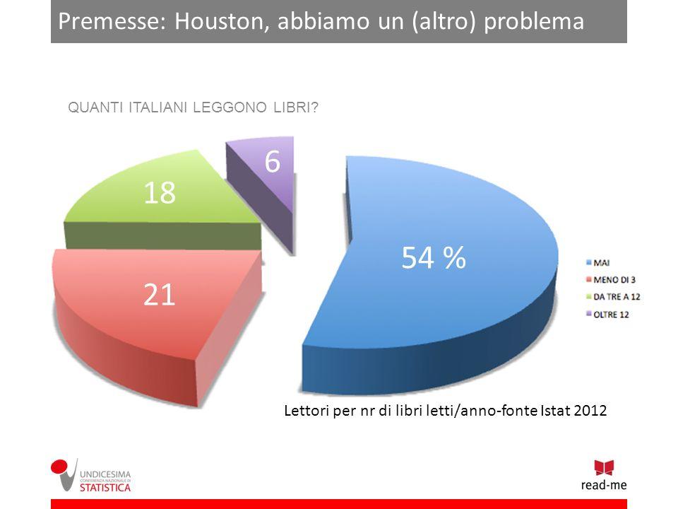 Premesse: Houston, abbiamo un (altro) problema QUANTI ITALIANI LEGGONO LIBRI.