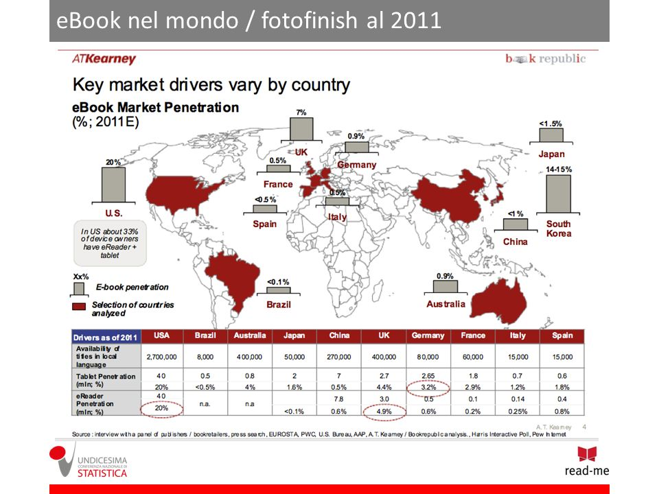eBook nel mondo / fotofinish al 2011