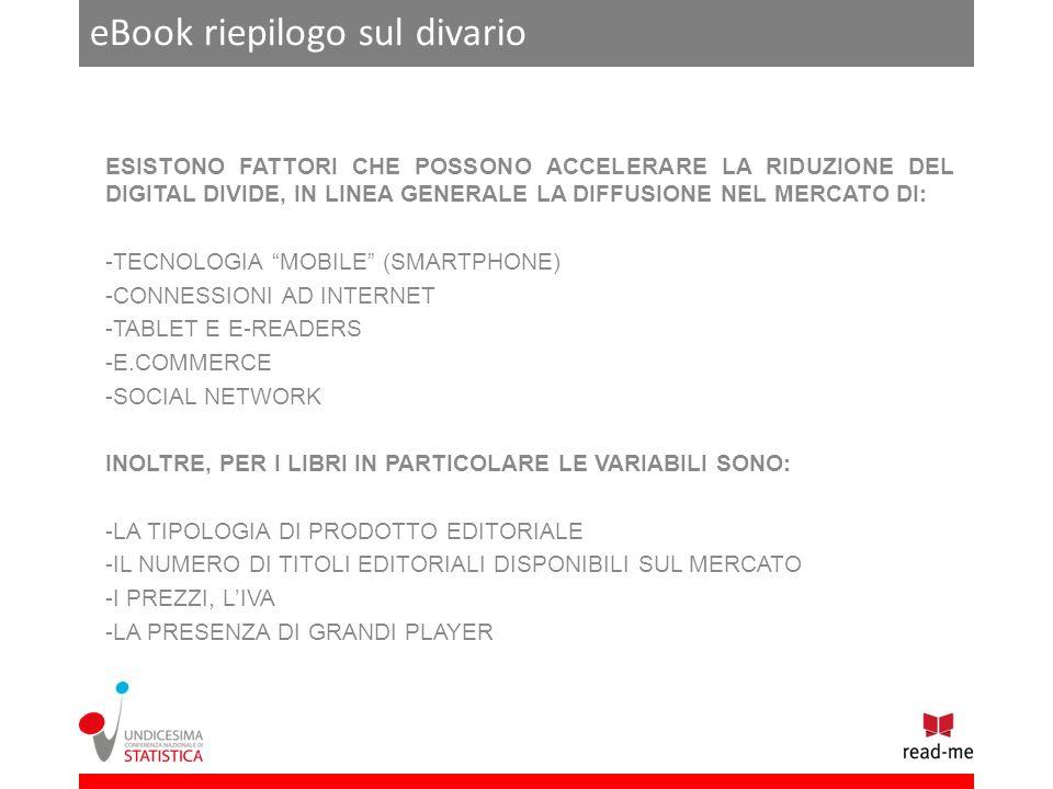eBook riepilogo sul divario ESISTONO FATTORI CHE POSSONO ACCELERARE LA RIDUZIONE DEL DIGITAL DIVIDE, IN LINEA GENERALE LA DIFFUSIONE NEL MERCATO DI: -TECNOLOGIA MOBILE (SMARTPHONE) -CONNESSIONI AD INTERNET -TABLET E E-READERS -E.COMMERCE -SOCIAL NETWORK INOLTRE, PER I LIBRI IN PARTICOLARE LE VARIABILI SONO: -LA TIPOLOGIA DI PRODOTTO EDITORIALE -IL NUMERO DI TITOLI EDITORIALI DISPONIBILI SUL MERCATO -I PREZZI, LIVA -LA PRESENZA DI GRANDI PLAYER