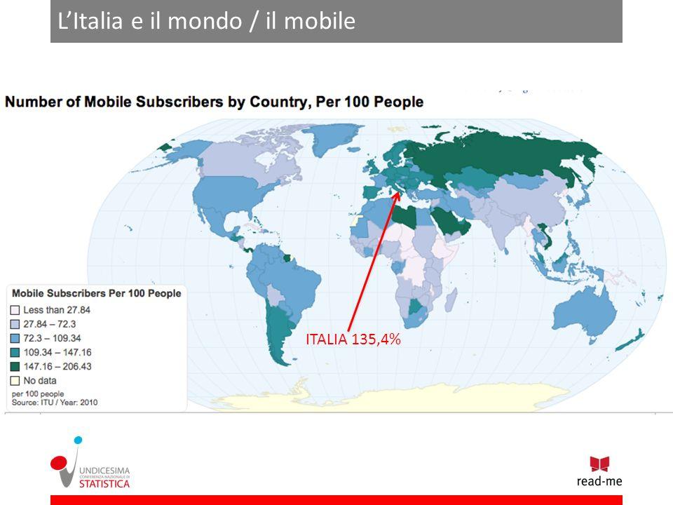 LItalia e il mondo / il mobile ITALIA 135,4%