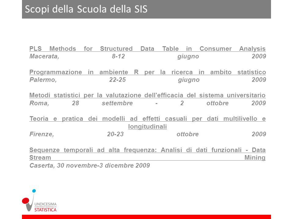 Scopi della Scuola della SIS PLS Methods for Structured Data Table in Consumer Analysis Macerata, 8-12 giugno 2009 Programmazione in ambiente R per la