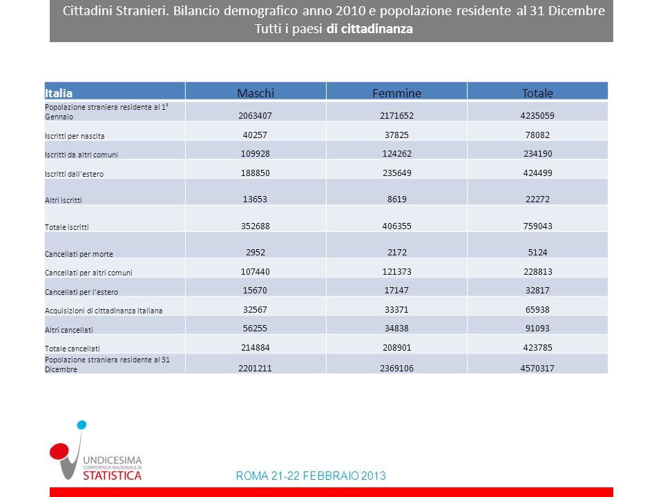 ROMA 21-22 FEBBRAIO 2013 Il record linkage delle fonti amministrative: verso i nuovi orizzonti della conoscenza