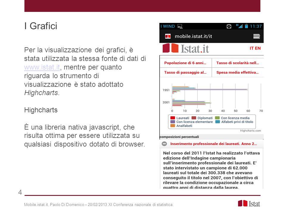 Mobile.istat.it, Paolo Di Domenico – 20/02/2013 XI Conferenza nazionale di statistica. I Grafici 4 Per la visualizzazione dei grafici, è stata utilizz