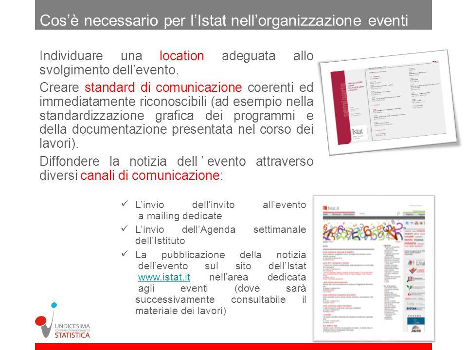 Cosè necessario per lIstat nellorganizzazione eventi Individuare una location adeguata allo svolgimento dellevento.