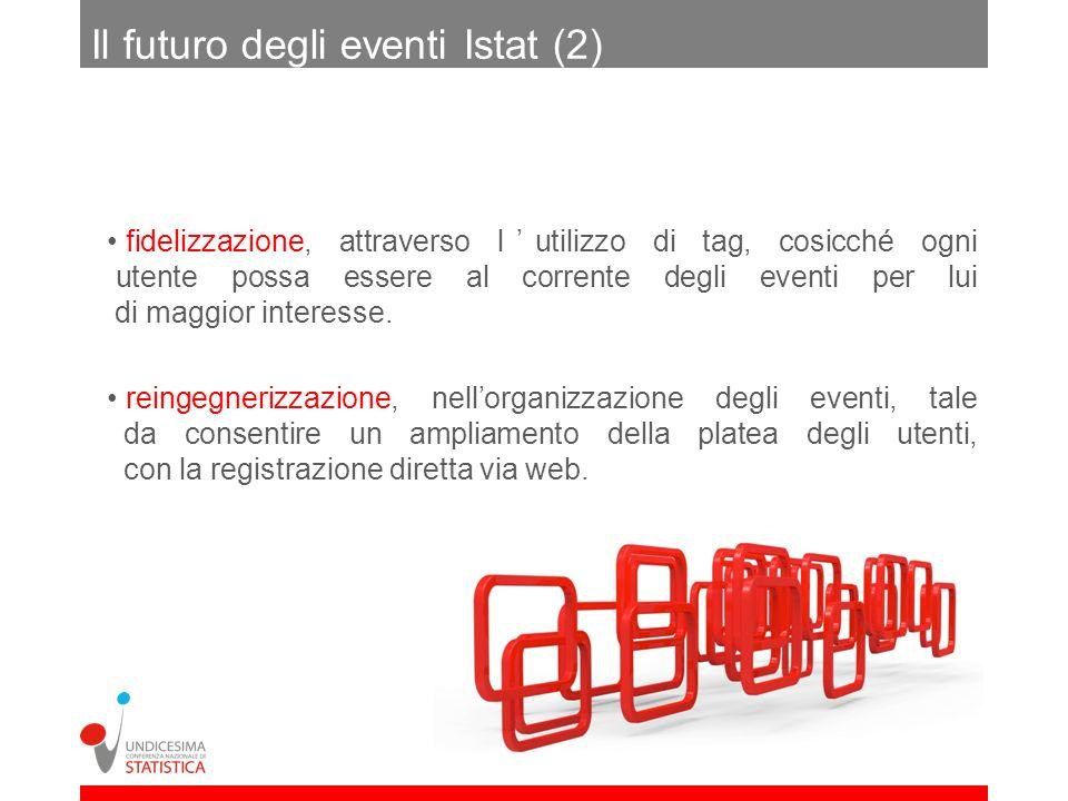 Il futuro degli eventi Istat (2) fidelizzazione, attraverso lutilizzo di tag, cosicché ogni utente possa essere al corrente degli eventi per lui di maggior interesse.