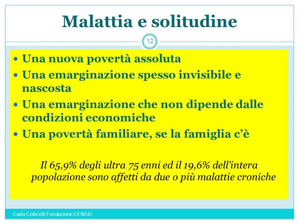 Malattia e solitudine Una nuova povertà assoluta Una emarginazione spesso invisibile e nascosta Una emarginazione che non dipende dalle condizioni eco