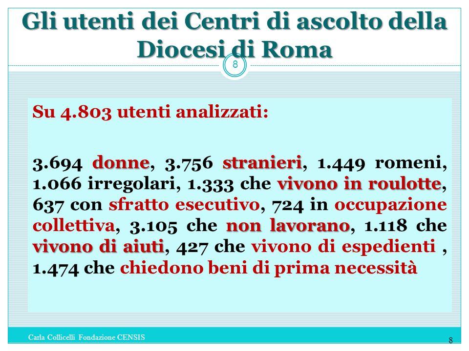 Gli utenti dei Centri di ascolto della Diocesi di Roma Su 4.803 utenti analizzati: donnestranieri vivono in roulotte non lavorano vivono di aiuti 3.69
