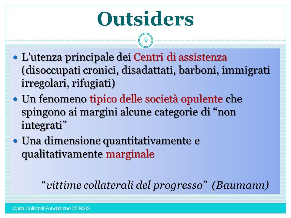 Outsiders Lutenza principale dei Centri di assistenza (disoccupati cronici, disadattati, barboni, immigrati irregolari, rifugiati) Lutenza principale