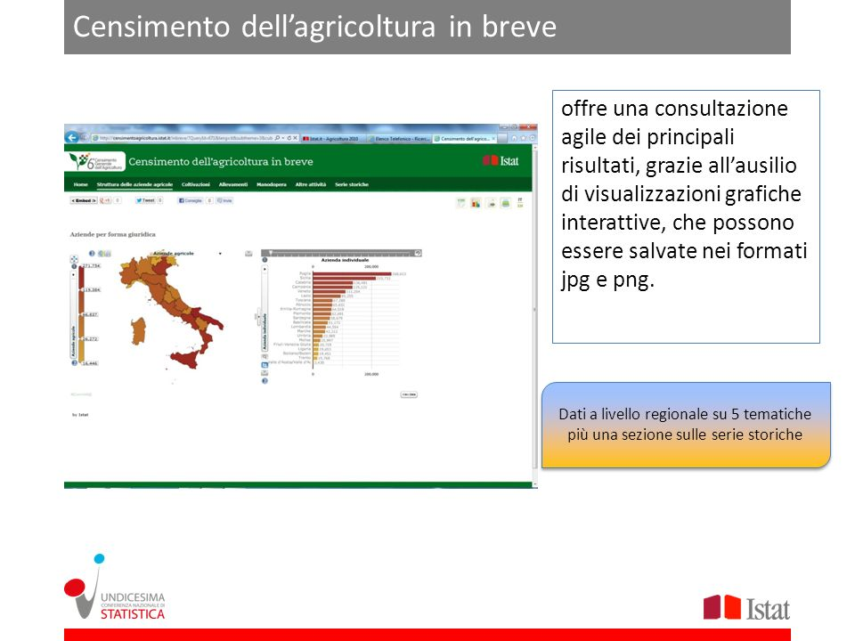 Censimento dellagricoltura in breve offre una consultazione agile dei principali risultati, grazie allausilio di visualizzazioni grafiche interattive, che possono essere salvate nei formati jpg e png.