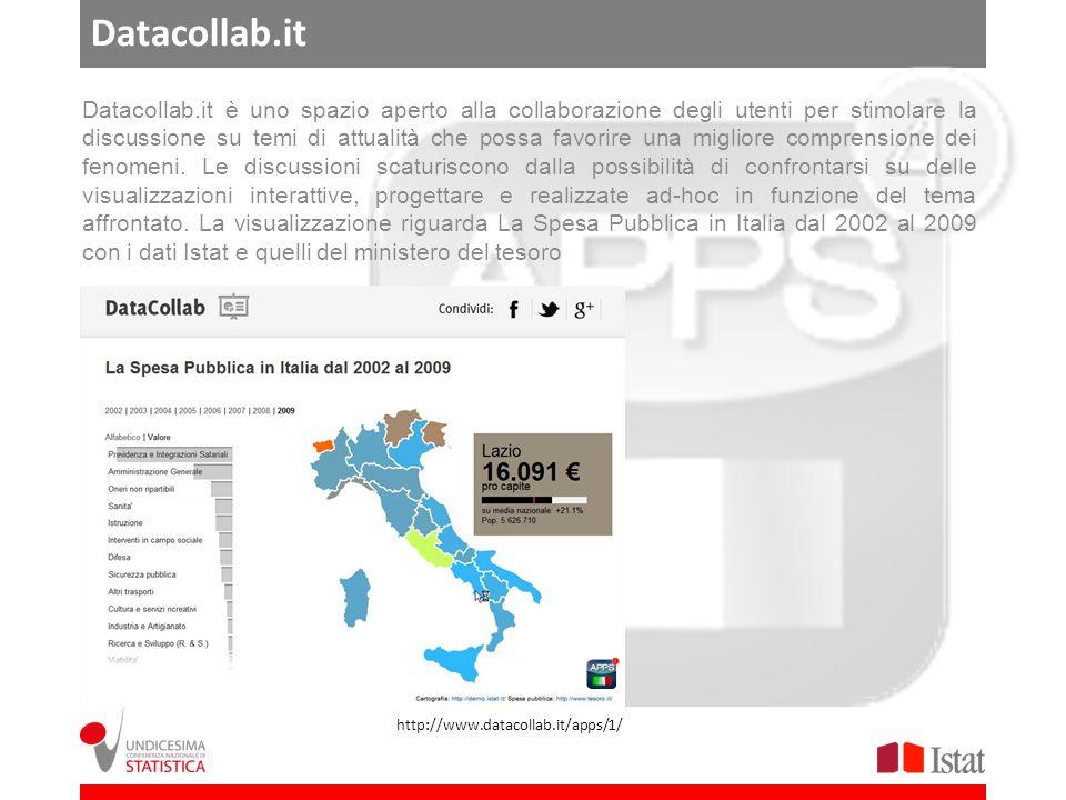 Datacollab.it Datacollab.it è uno spazio aperto alla collaborazione degli utenti per stimolare la discussione su temi di attualità che possa favorire