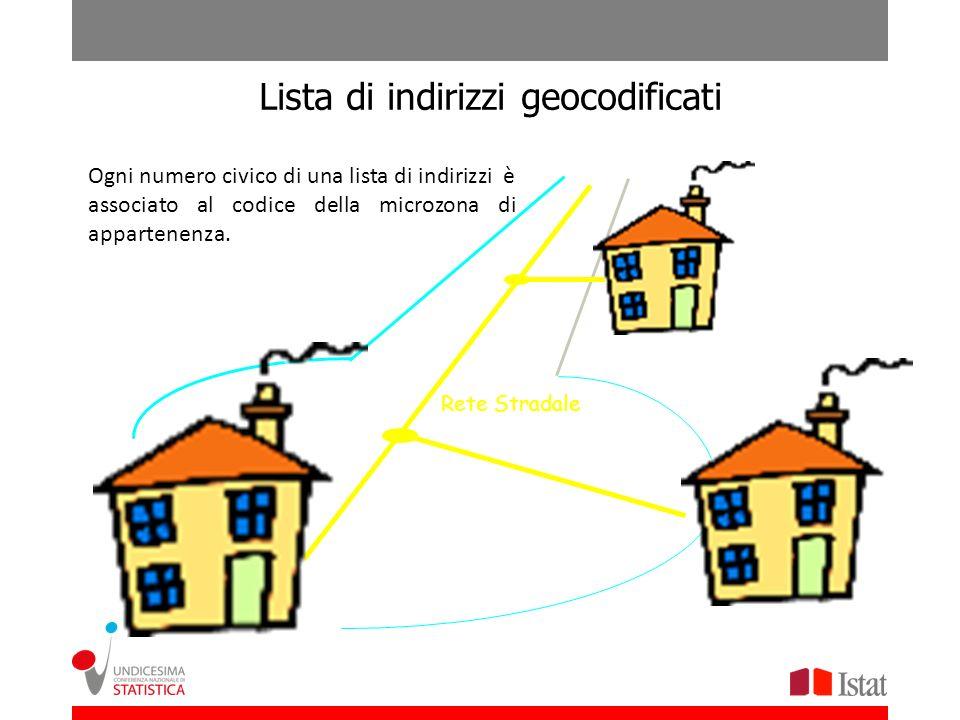 Rete Stradale Ogni numero civico di una lista di indirizzi è associato al codice della microzona di appartenenza.