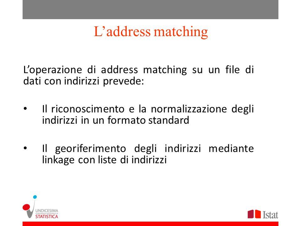Laddress matching Loperazione di address matching su un file di dati con indirizzi prevede: Il riconoscimento e la normalizzazione degli indirizzi in un formato standard Il georiferimento degli indirizzi mediante linkage con liste di indirizzi