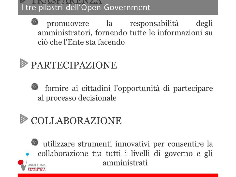 La CUIS come strumento di OPEN GOV TRASPARENZA realizzazione di spazi on line dedicati/social media organizzazione di webinar organizzazione di eventi di informazione/disseminazione