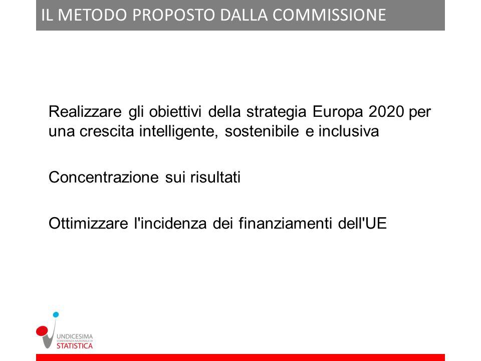 IL METODO PROPOSTO DALLA COMMISSIONE Realizzare gli obiettivi della strategia Europa 2020 per una crescita intelligente, sostenibile e inclusiva Conce
