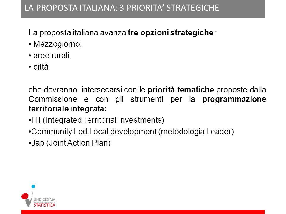 LA PROPOSTA ITALIANA: 3 PRIORITA STRATEGICHE La proposta italiana avanza tre opzioni strategiche : Mezzogiorno, aree rurali, città che dovranno inters