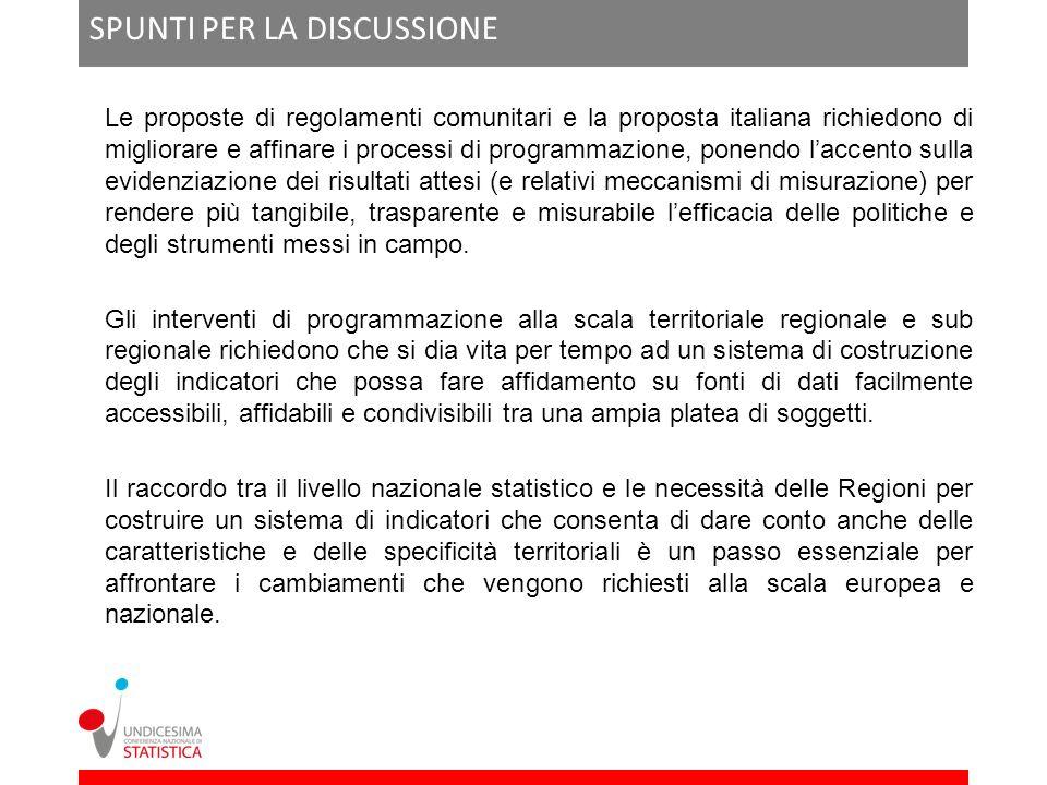SPUNTI PER LA DISCUSSIONE Le proposte di regolamenti comunitari e la proposta italiana richiedono di migliorare e affinare i processi di programmazion