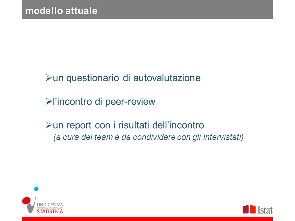 modello attuale un questionario di autovalutazione lincontro di peer-review un report con i risultati dellincontro (a cura del team e da condividere con gli intervistati)