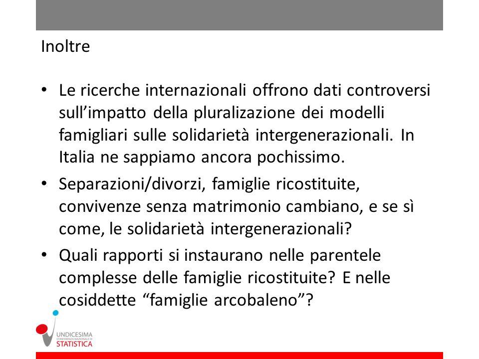 Inoltre Le ricerche internazionali offrono dati controversi sullimpatto della pluralizazione dei modelli famigliari sulle solidarietà intergenerazionali.