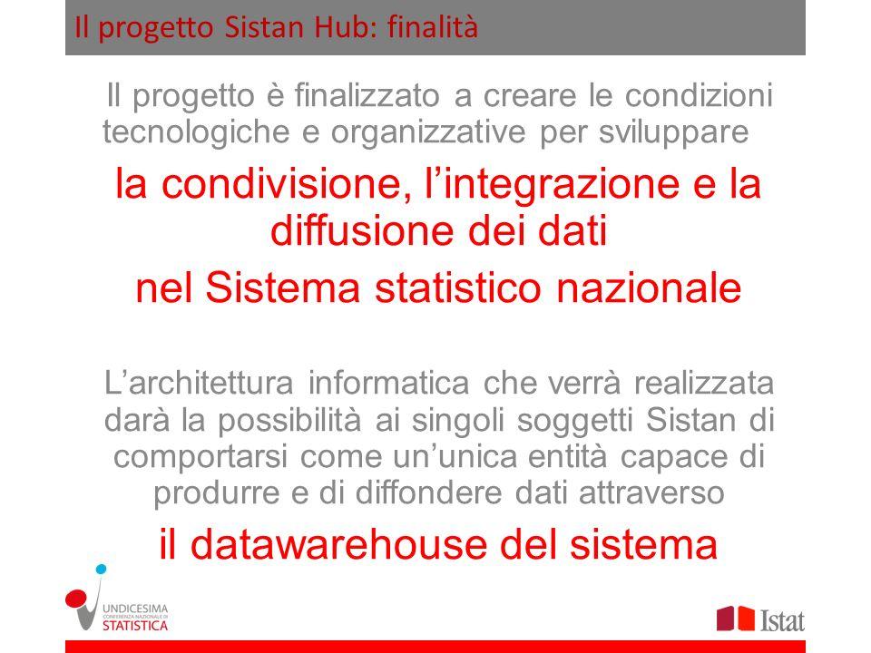 Il progetto Sistan Hub: larchitettura informatica Larchitettura ad Hub prevede che la diffusione dei dati sia effettuata attraverso i nodi del sistema, ognuno dei quali verrebbe gestito da ogni singolo ente che aderisce al progetto.