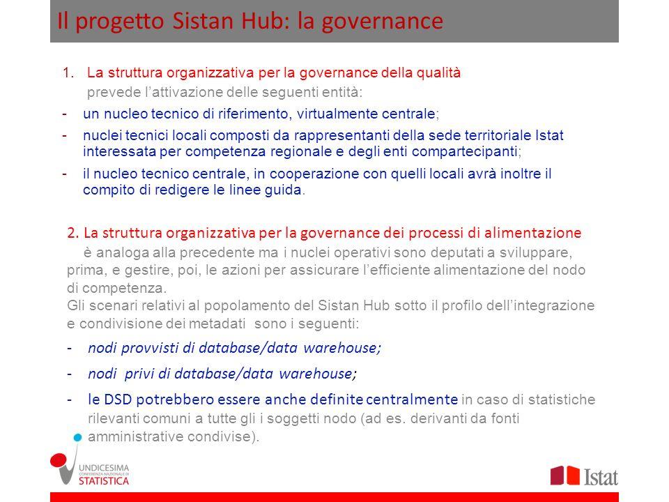 Il progetto Sistan Hub: la governance 1.La struttura organizzativa per la governance della qualità prevede lattivazione delle seguenti entità: -un nuc