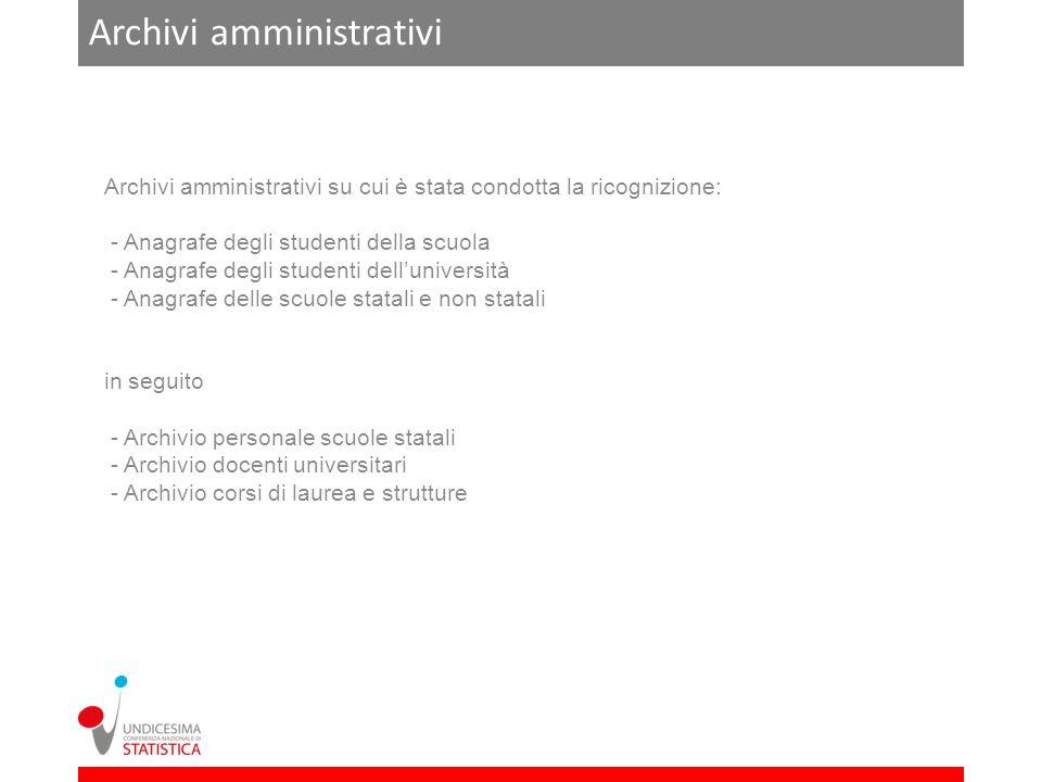 Archivi amministrativi Archivi amministrativi su cui è stata condotta la ricognizione: - Anagrafe degli studenti della scuola - Anagrafe degli student