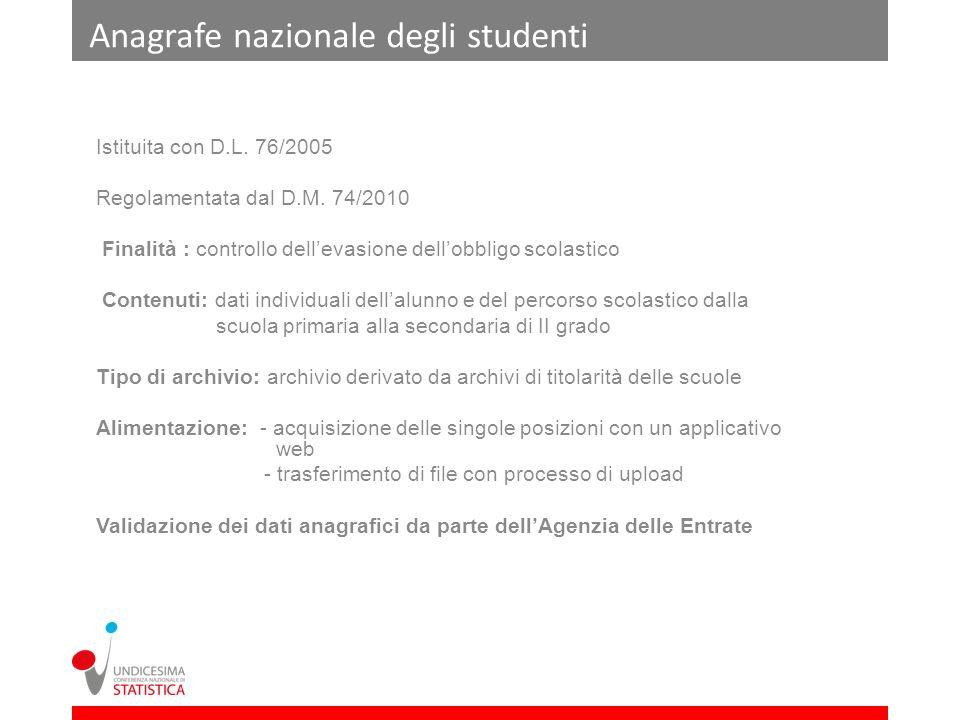 Anagrafe nazionale degli studenti Istituita con D.L. 76/2005 Regolamentata dal D.M. 74/2010 Finalità : controllo dellevasione dellobbligo scolastico C