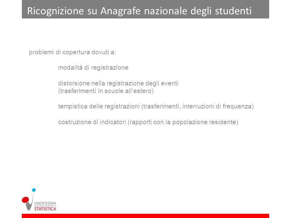 Ricognizione su Anagrafe nazionale degli studenti problemi di copertura dovuti a: modalità di registrazione distorsione nella registrazione degli even