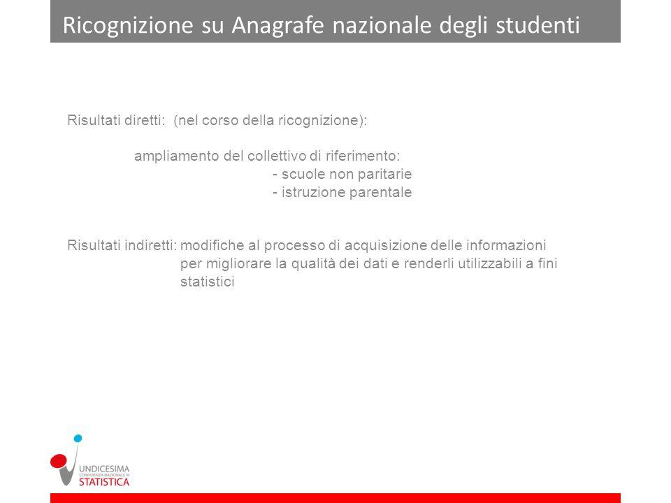 Ricognizione su Anagrafe nazionale degli studenti Risultati diretti: (nel corso della ricognizione): ampliamento del collettivo di riferimento: - scuo