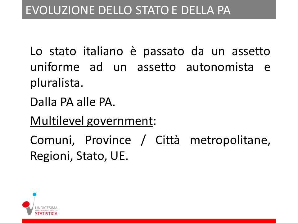 EVOLUZIONE DELLO STATO E DELLA PA Lo stato italiano è passato da un assetto uniforme ad un assetto autonomista e pluralista.