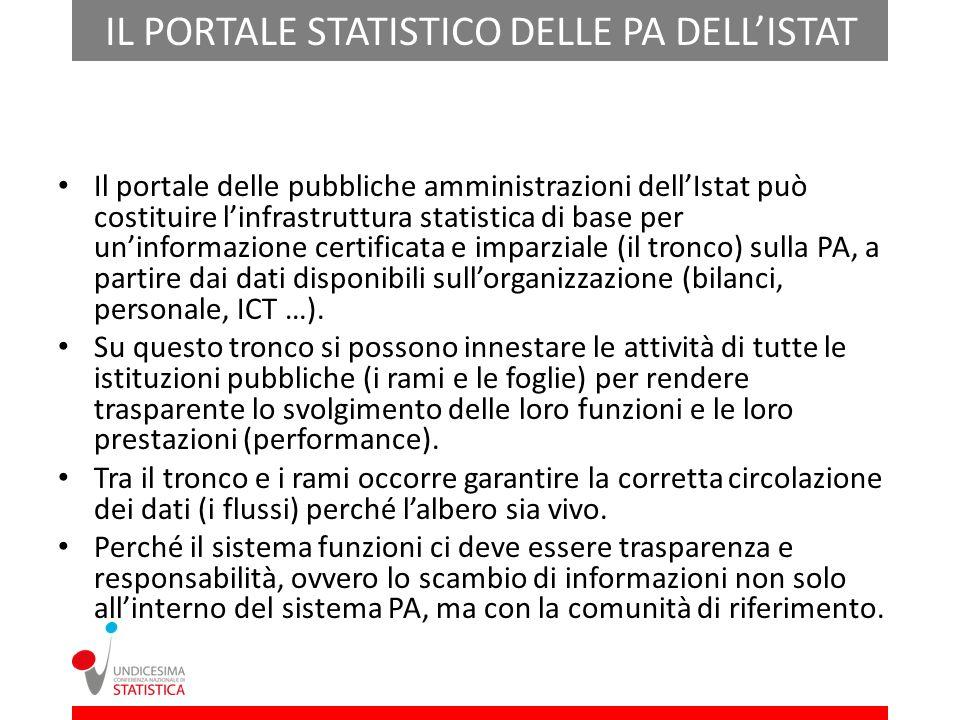 IL PORTALE STATISTICO DELLE PA DELLISTAT Il portale delle pubbliche amministrazioni dellIstat può costituire linfrastruttura statistica di base per uninformazione certificata e imparziale (il tronco) sulla PA, a partire dai dati disponibili sullorganizzazione (bilanci, personale, ICT …).