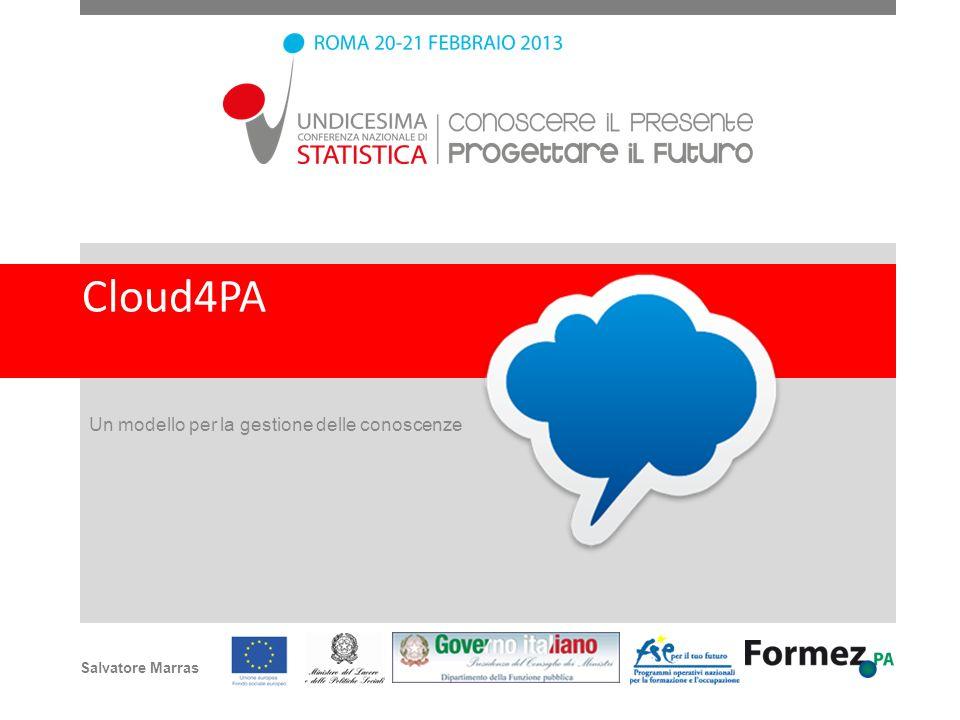 Cloud4PA Un modello per la gestione delle conoscenze Salvatore Marras