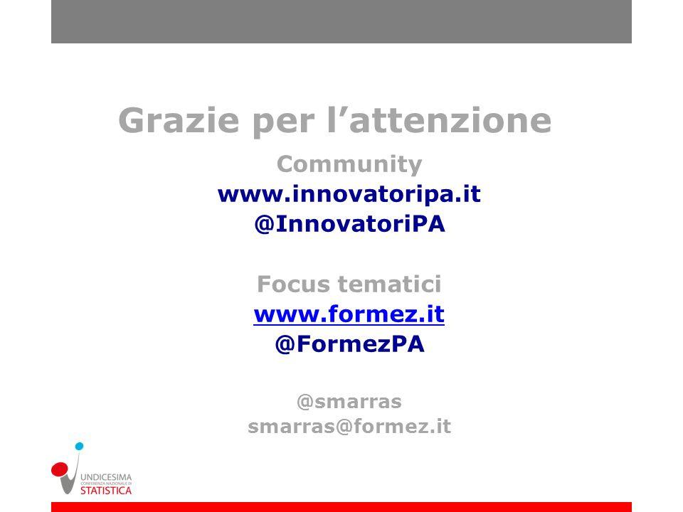 Grazie per lattenzione Community www.innovatoripa.it @InnovatoriPA Focus tematici www.formez.it @FormezPA @smarras smarras@formez.it
