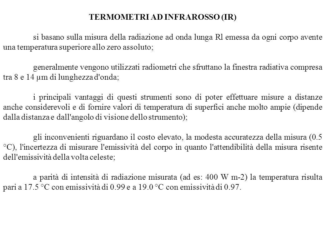 TERMOMETRI AD INFRAROSSO (IR) si basano sulla misura della radiazione ad onda lunga Rl emessa da ogni corpo avente una temperatura superiore allo zero