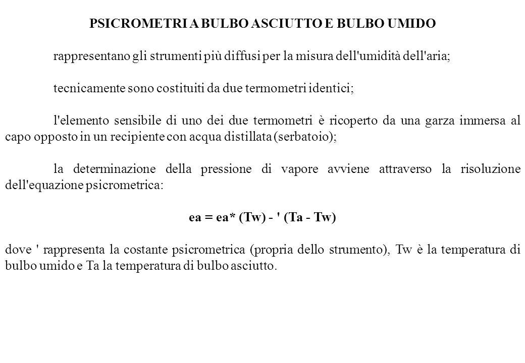 PSICROMETRI A BULBO ASCIUTTO E BULBO UMIDO rappresentano gli strumenti più diffusi per la misura dell'umidità dell'aria; tecnicamente sono costituiti