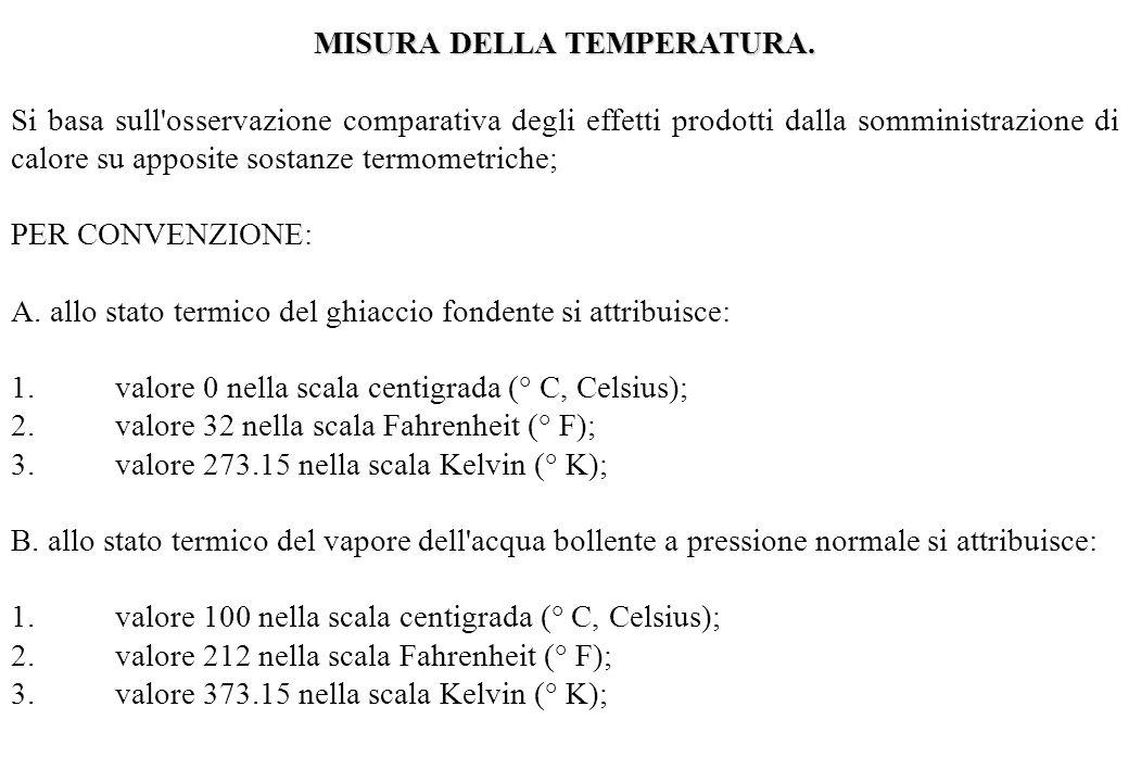 MISURA DELLA TEMPERATURA. Si basa sull'osservazione comparativa degli effetti prodotti dalla somministrazione di calore su apposite sostanze termometr