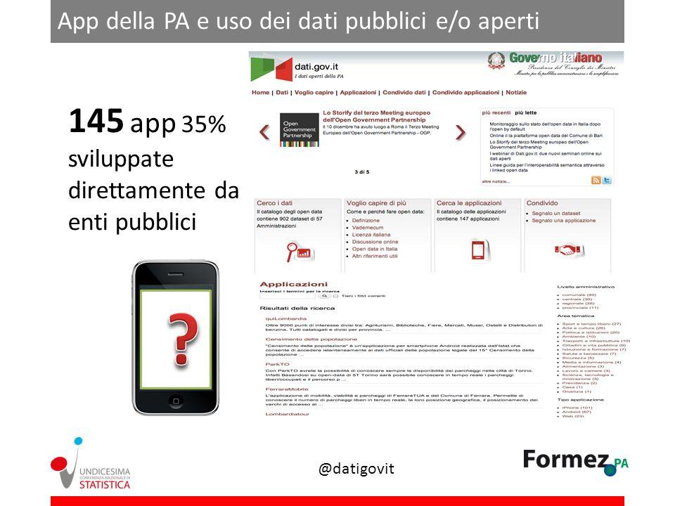 App della PA e uso dei dati pubblici e/o aperti 145 app 35% sviluppate direttamente da enti pubblici @datigovit