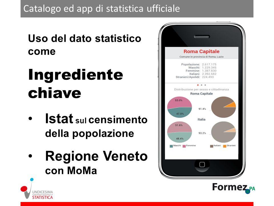 Catalogo ed app di statistica ufficiale Uso del dato statistico come Ingrediente chiave Istat sul censimento della popolazione Regione Veneto con MoMa