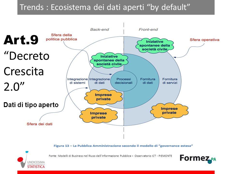 Trends : Ecosistema dei dati aperti by default Fonte: Modelli di Business nel Riuso dell'Informazione Pubblica – Osservatorio ICT - PIEMONTE Art.9Decr