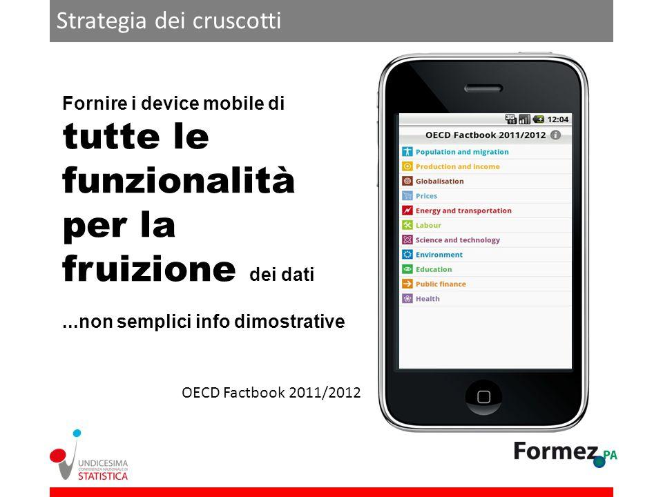 Strategia dei cruscotti Fornire i device mobile di tutte le funzionalità per la fruizione dei dati...non semplici info dimostrative OECD Factbook 2011