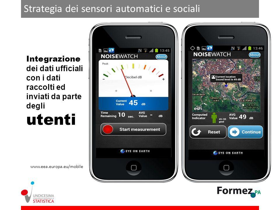 Strategia dei sensori automatici e sociali Integrazione dei dati ufficiali con i dati raccolti ed inviati da parte degli utenti www.eea.europa.eu/mobi